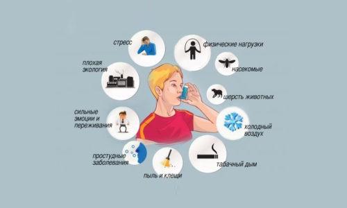 Лучшая профилактика бронхита - устранение негативных факторов, которые его вызывают