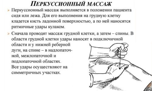 Перкуссионный массаж проводится постукиванием по спине и боковым поверхностям грудной клетки, мягко, но активно