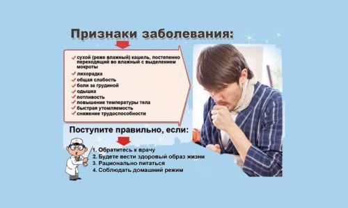 У пациента возникают следующие проявления болезни: слабость, повышение температуры, влажный кашель и т.п